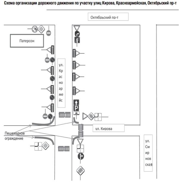 перекресток улицы Кирова
